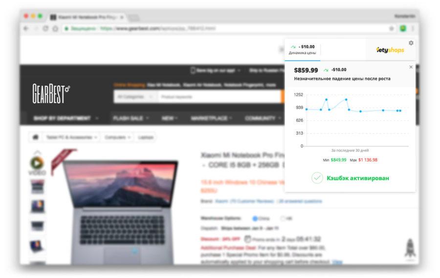 Letyshops позволяет отслеживать динамику цен