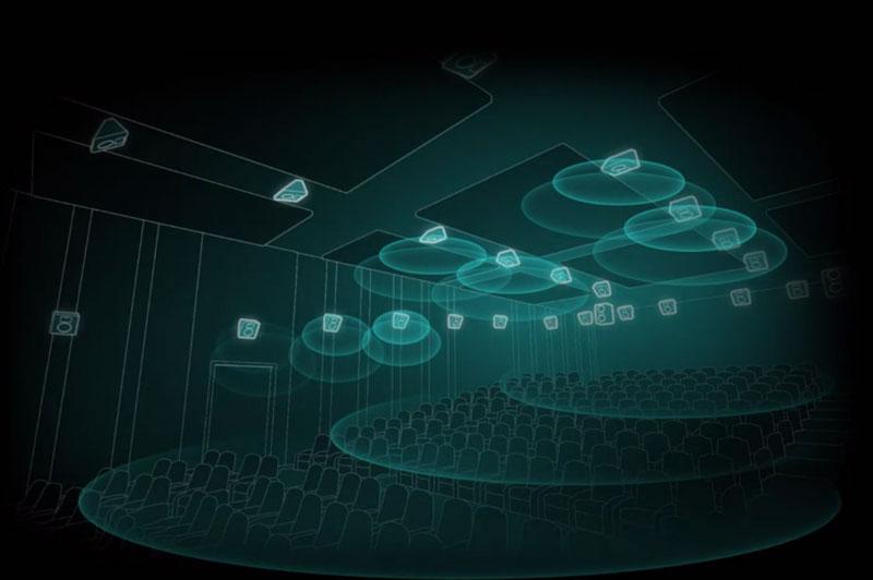 Принцип работы Dolby Atmos в кинотеатре