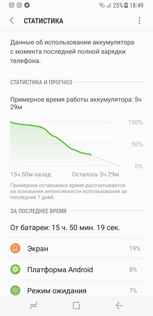 Автономная работа Samsung Galaxy S8