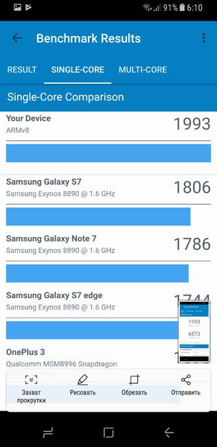 Результаты одноядерного тестирования Samsung Galaxy S8 в тесте Geekbench 4