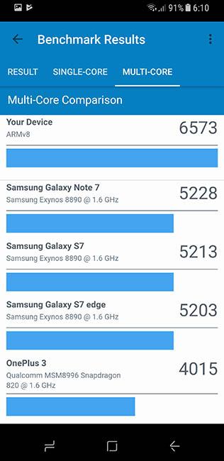 Результаты многоядерного тестирования Samsung Galaxy S8 в тесте Geekbench 4
