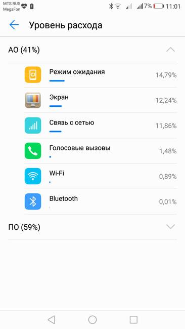 Расход энергии смартфоном Honor 8 Lite