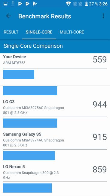 Single Core Geekbench Alcatel A5 LED