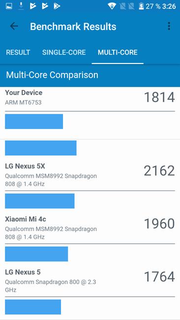 Multi-core Geekbench Alcatel A5 LED