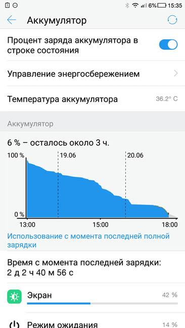Время автономной работы смартфона LeRee Le 3