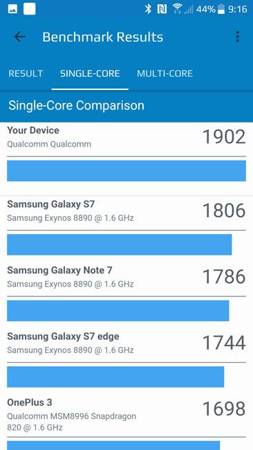 Одноядерный тест производительности HTC U11 в Geekbench 4
