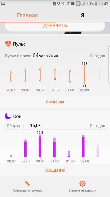 Статистика частоты сердцебиения и сна в приложении Huawei Здоровье