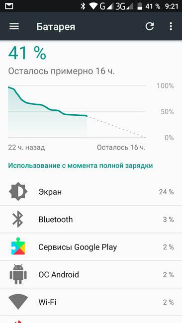 График разряда батареи UMIDIGI Z1