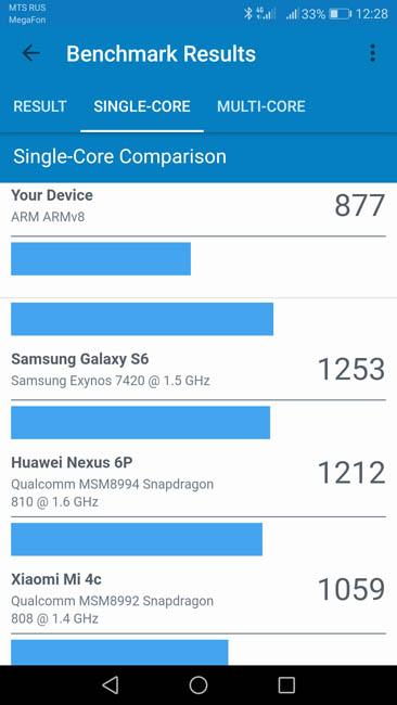Одноядерный тест Huawei Nova 2 в Geekbench 4