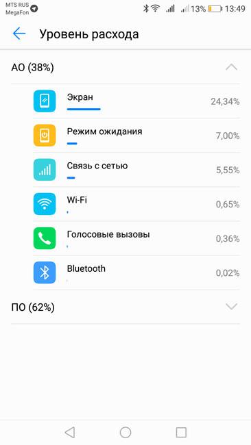 "Расход заряда батереи ""железом"" смартфона Huawei Nova 2"