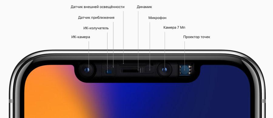 Все сенсоры TrueDepth включая и фронтальную камеру на 7 Мп