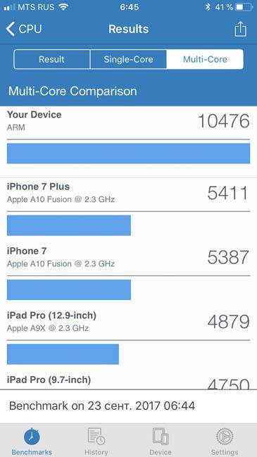 Многоядерный тест производительности iPhone 8 в Geekbench 4