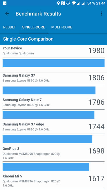 Одноядерный тест производительности OnePlus 5 в Geekbench 4
