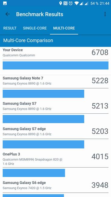 Многоядерный тест производительности OnePlus 5 в Geekbench 4
