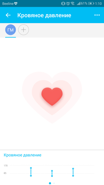 Показатели сердцебиения в Koogeek Health