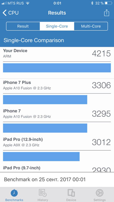Одноядерный тест производительности iPhone 8 Plus в Geekbench 4
