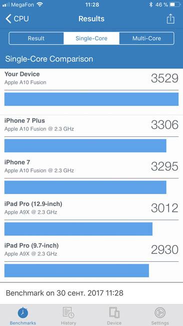 Одноядерный тест производительности iPhone 7 Plus в Geekbench 4