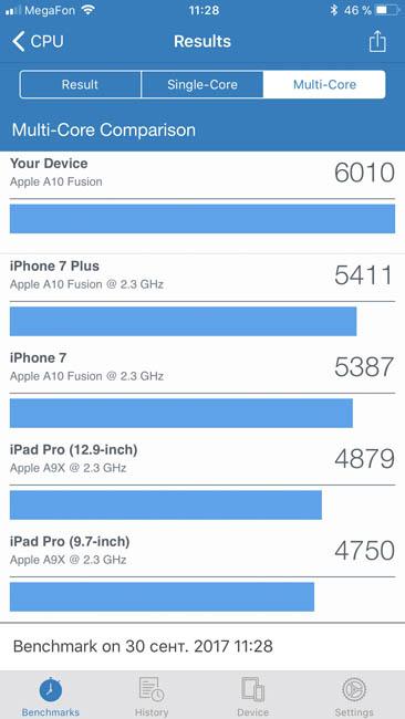 Мультиядерный тест производительности iPhone 7 Plus в Geekbench 4