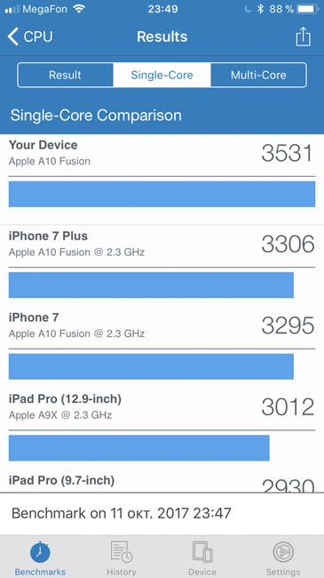 Одноядерный тест производительности iPhone 7 в Geekbench 4