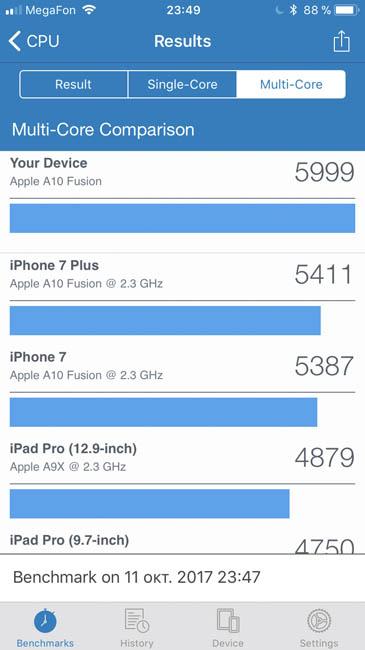 Мультиядерный тест производительности iPhone 7 в Geekbench 4