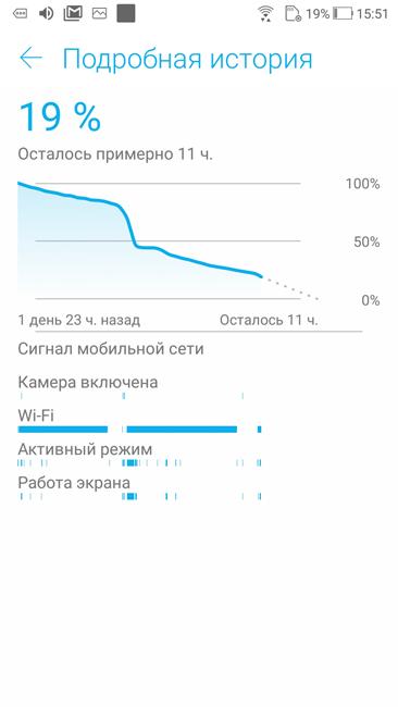 Батарея ASUS Zenfone 4