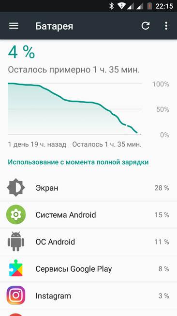 Время автономной работы Xiaomi Mi A1