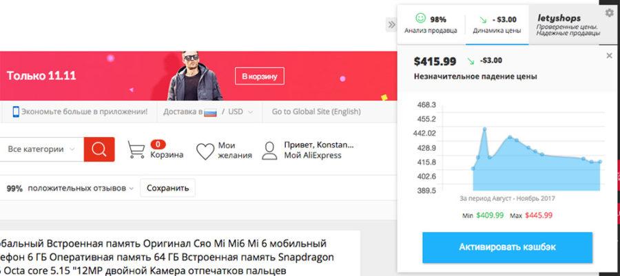 Динамика изменения цены в расширении для браузера letyshops