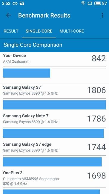 Одноядерный тест производительности Meizu M6 Note в Geekbench 4