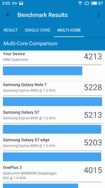 Мультиядерный тест производительности Meizu M6 Note в Geekbench 4