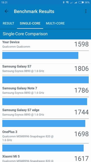 Одноядерный тест производительности Xiaomi Mi Note 3 в Geekbench 4