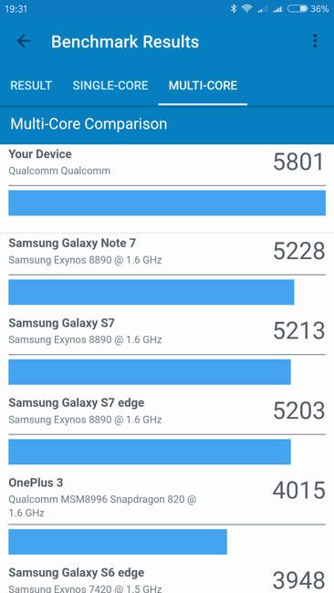 Мультиядерный тест производительности Xiaomi Mi Note 3 в Geekbench 4