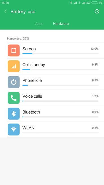 Автономная работа Xiaomi Mi Note 3