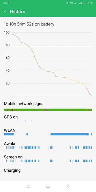 Аккумулятор Xiaomi Redmi 5 Plus