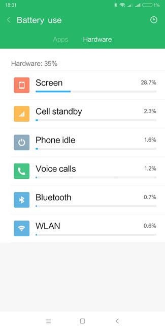 Автономная работа Xiaomi Redmi 5 Plus