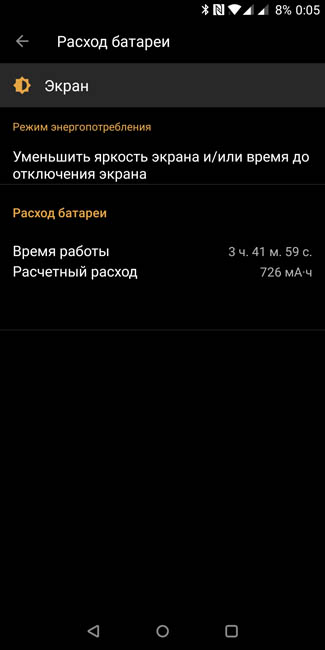 Время работы экрана OnePlus 5T на одном заряде