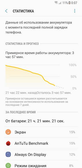 Время автономной работы Samsung Galaxy A8 (2018)