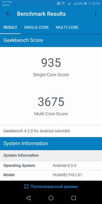 Тест производительности Huawei P smart в Geekbench 4