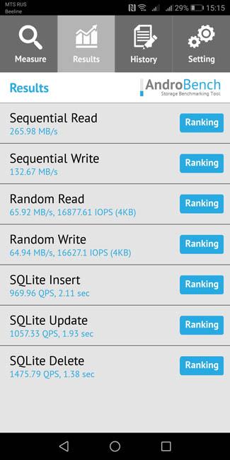 Тест скорости чтения - записи памяти Huawei P smart