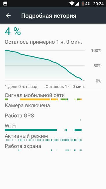Аккумулятор Jinga Touch 4G