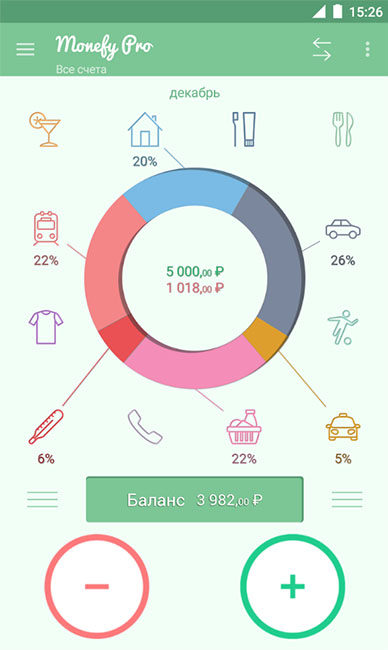 Приложение Monefy Pro для Android скачать