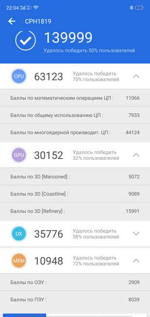 Тест производительности Oppo F7 в AnTuTu