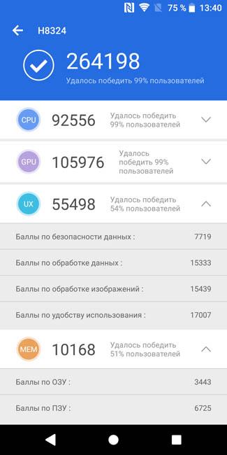Тест производительности Sony Xperia XZ2 Compact в AnTuTu