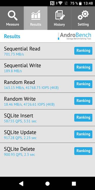 Тест скорости памяти Sony Xperia XZ2 Compact