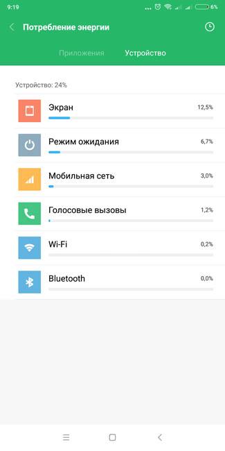 Автономность Xiaomi Mi MIX 2S