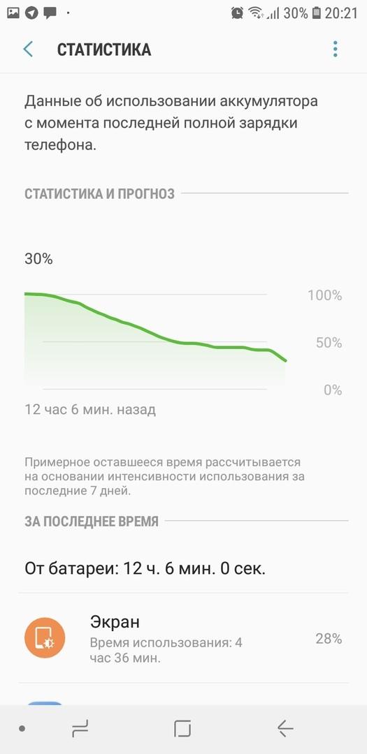 Samsung Galaxy J6 аккумулятор 1