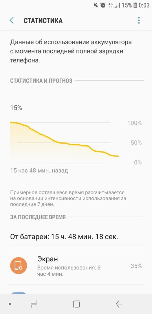 Samsung Galaxy J6 аккумулятор 2