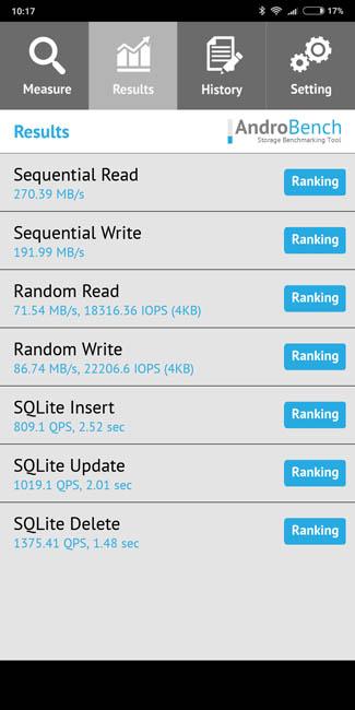 Скорость чтения памяти Xiaomi Mi Max 3
