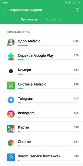Расход заряда аккумулятора Xiaomi Mi Max 3