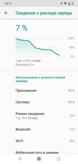 Время автономной работы Xiaomi Mi A2 Lite