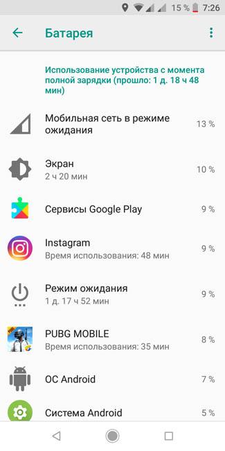 Расход энергии аккумулятора Xiaomi Mi A2